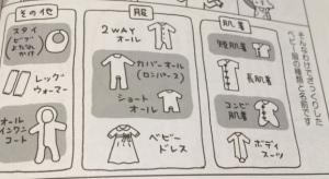 ベビー服の種類と名前